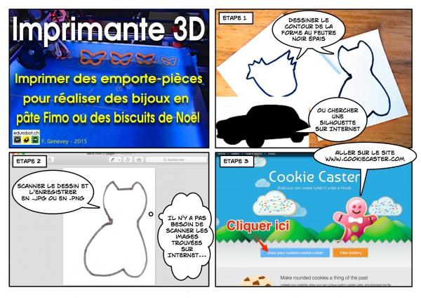 Tutoriel imprimante 3D à l'école